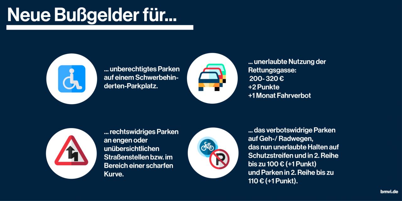 StVO-Novelle bringt neue Verkehrszeichen